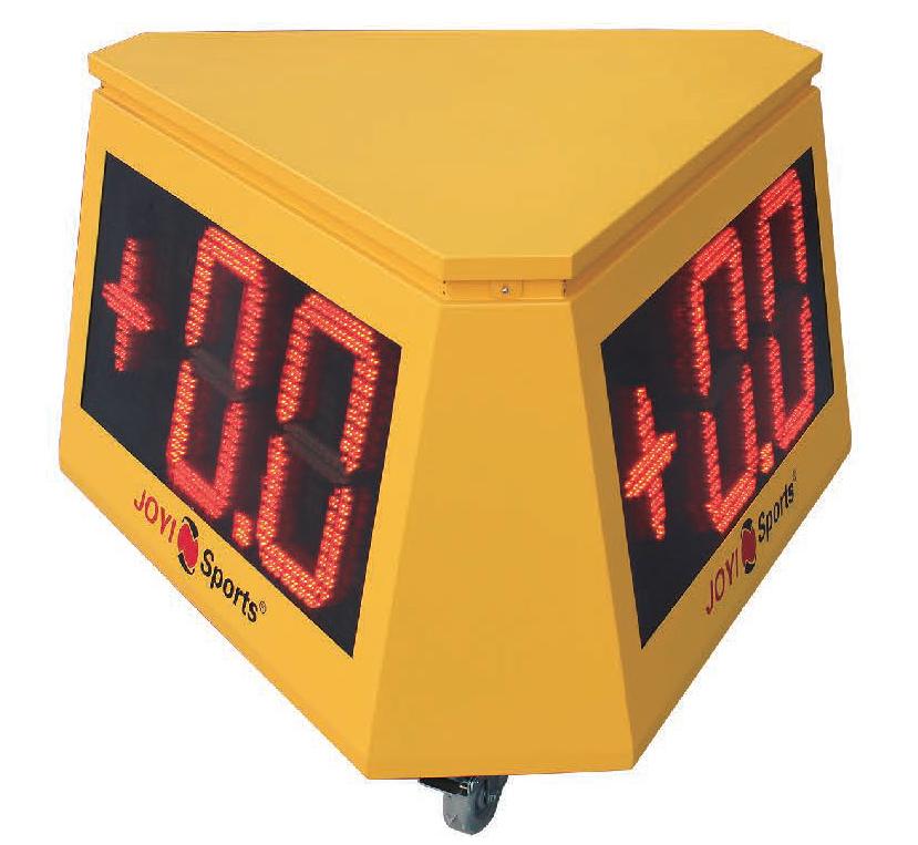 Табло измерение скорости ветра